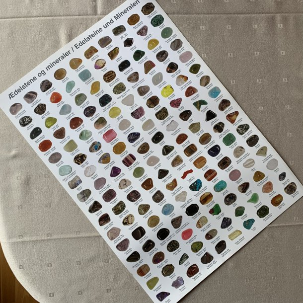 Plakat over 160 ædelstene og mineraler